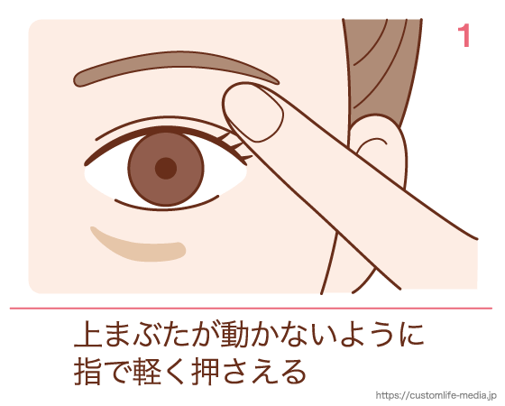 目の下,たるみ,化粧品