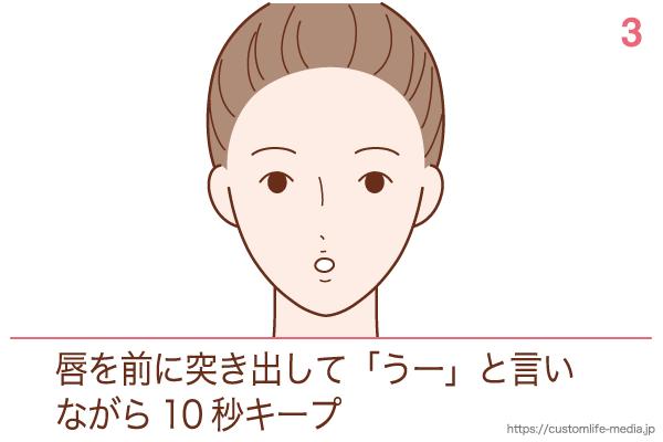 エイジングケア,化粧品